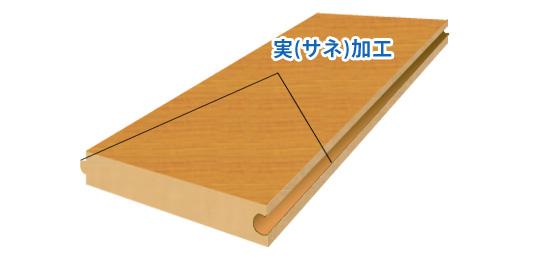 board02