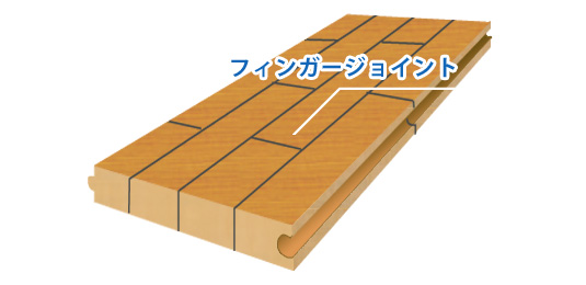 board03